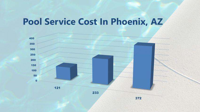 Pool Service Cost Phoenix2
