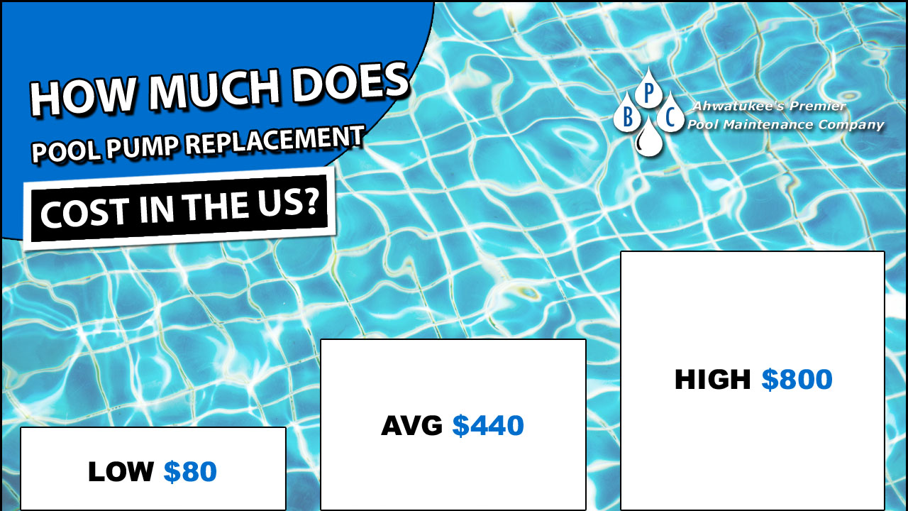 How Much Does Pool Pump Replacement Cost?
