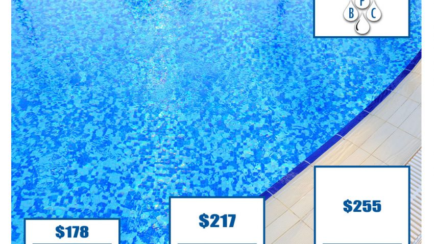 How Much Does It Cost To Acid Wash A Pool